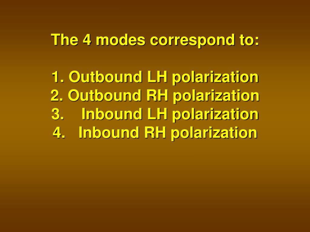 The 4 modes correspond to: