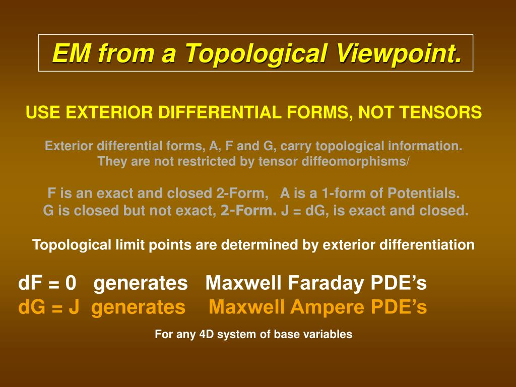 EM from a Topological Viewpoint.