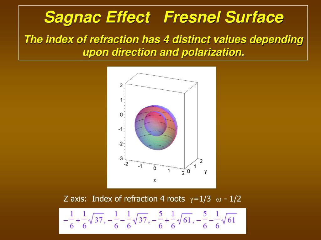 Sagnac Effect   Fresnel Surface