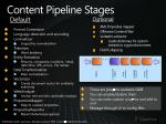 content pipeline stages
