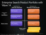 enterprise search product portfolio with wave 14