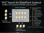 fast search for sharepoint scaleout