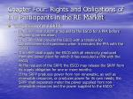 chapter four rights and obligations of the participants in the re market29