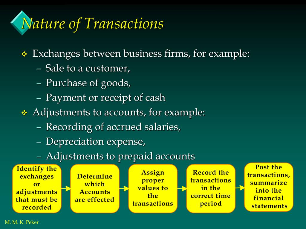 Nature of Transactions