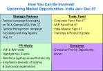 how you can be involved upcoming market opportunities india jan dec 07