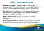 indian consumer snapshot