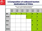 2 composition of outbound tourism destinations of china