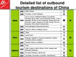 detailed list of outbound tourism destinations of china12