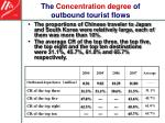 the concentration degree of outbound tourist flows