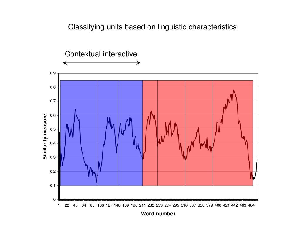 Classifying units based on linguistic characteristics