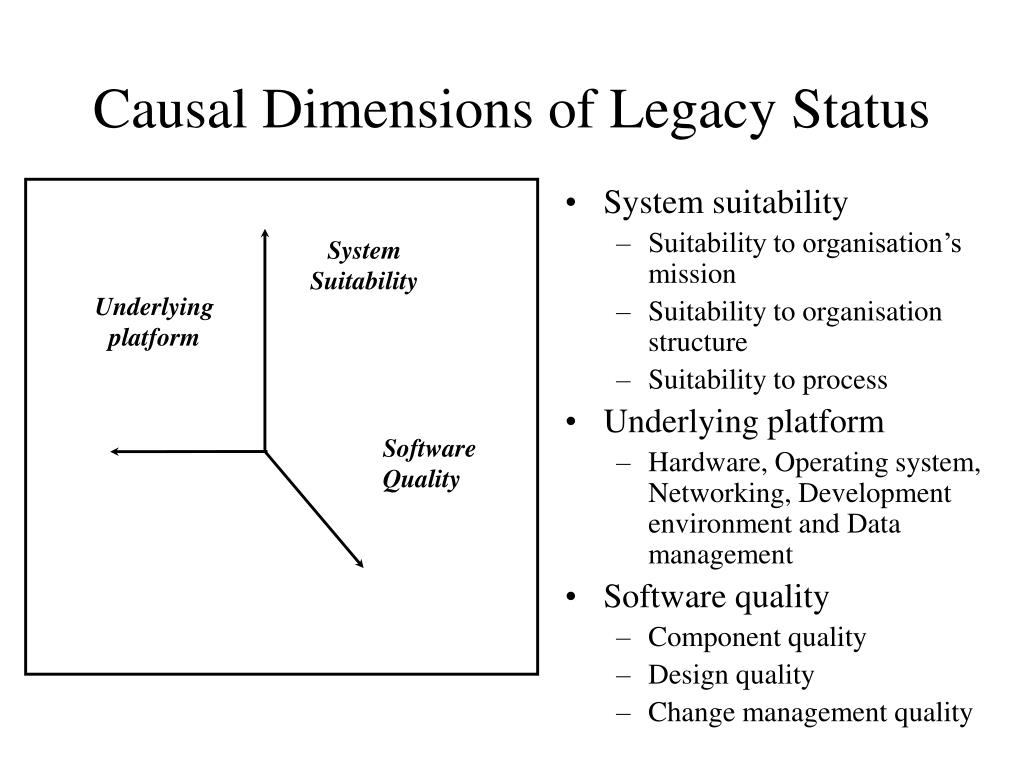 System suitability