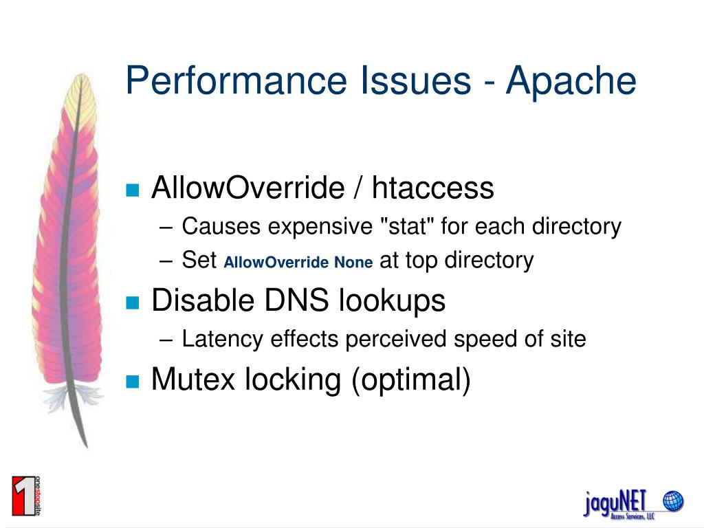 Performance Issues - Apache
