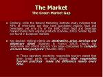 the market the green market gap9