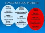 levels of food incident11