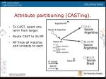 attribute partitioning casting