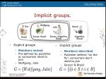 implicit groups