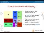 quadtree based addressing