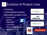 evolution of product lines