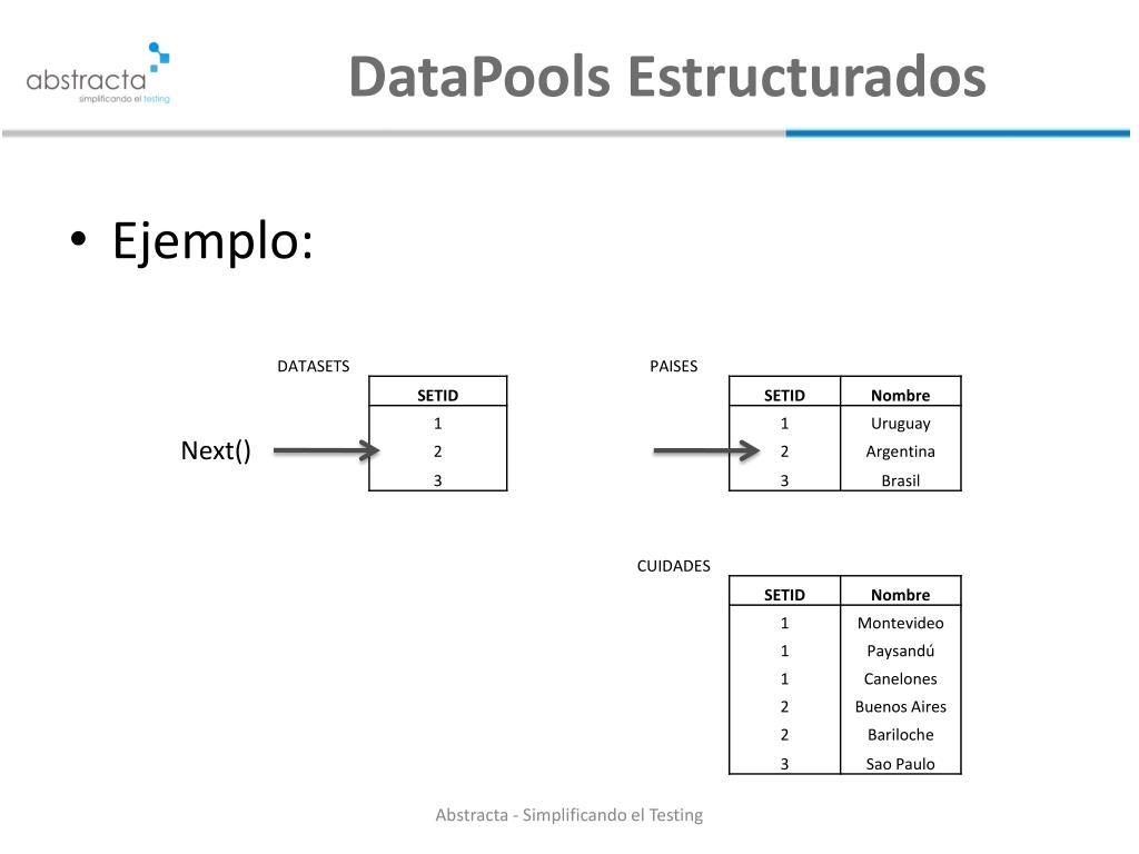 DataPools