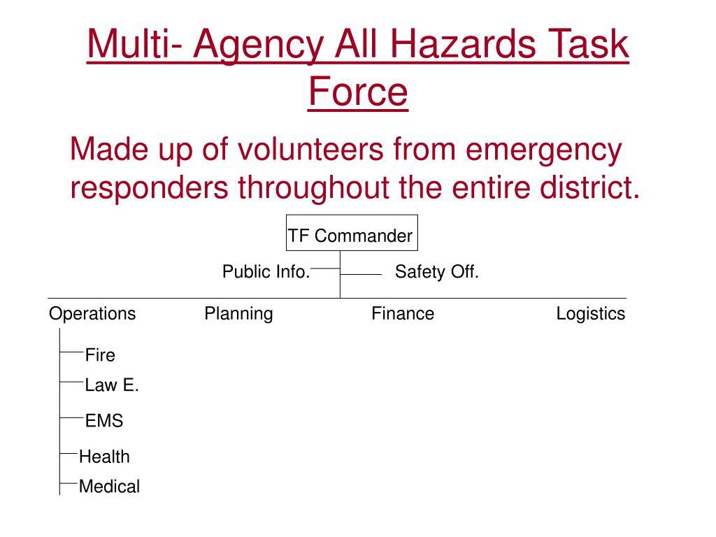 Multi- Agency All Hazards Task Force