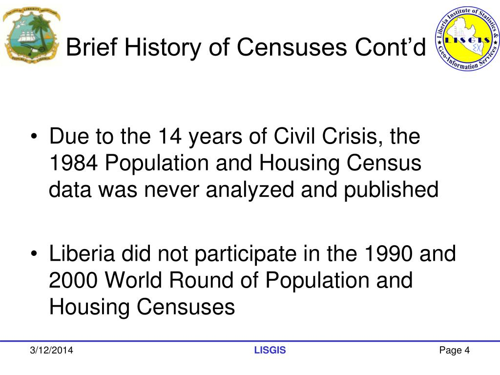 Brief History of Censuses Cont'd