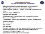 human robotic technology top level database system requirements