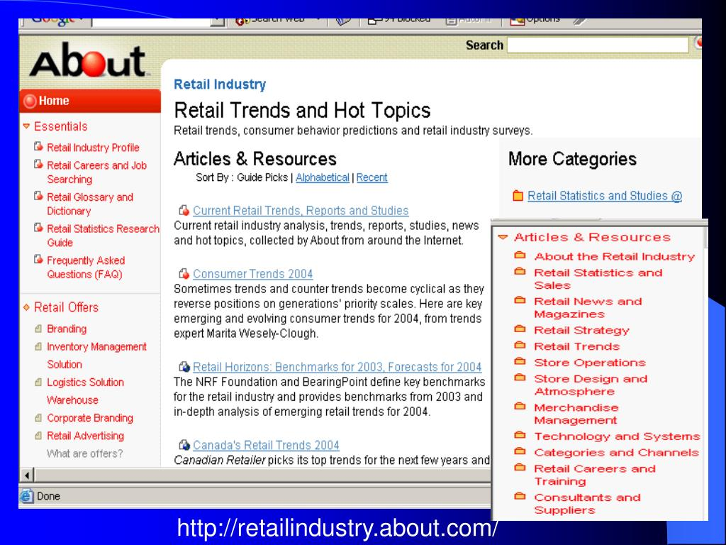 http://retailindustry.about.com/