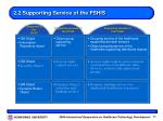 2 2 supporting service of the fshis