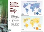 two key sources fossil fuels and land use change