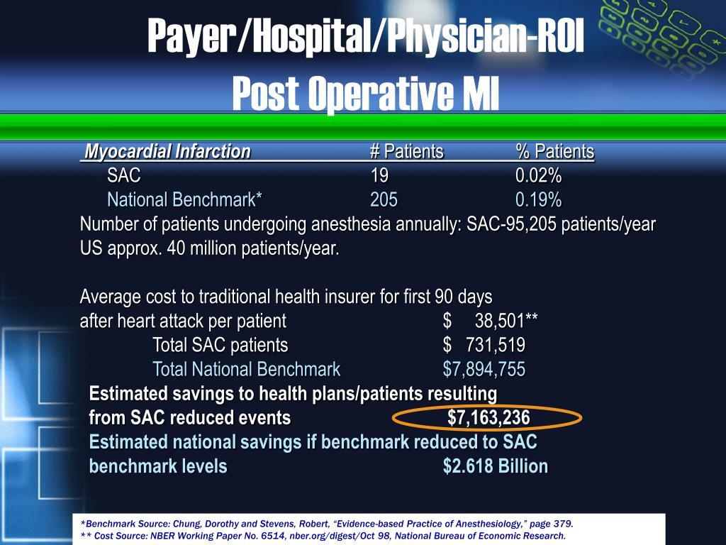 Payer/Hospital/Physician-ROI