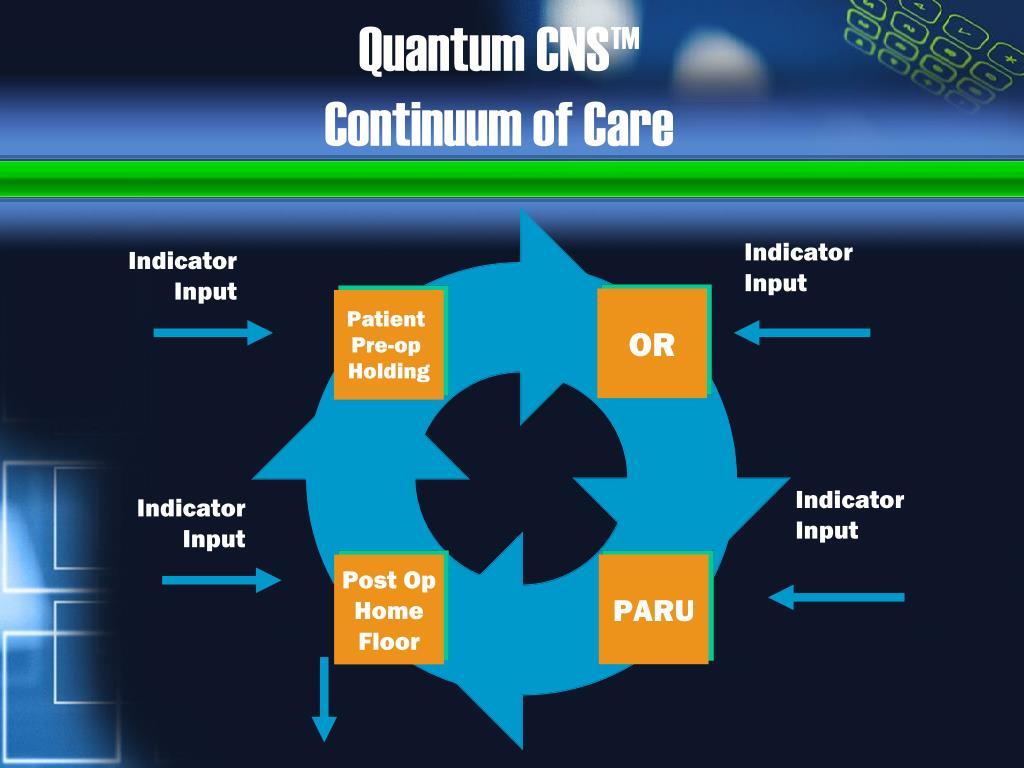 Quantum CNS™