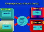 knowledge drivers of the 21 st century