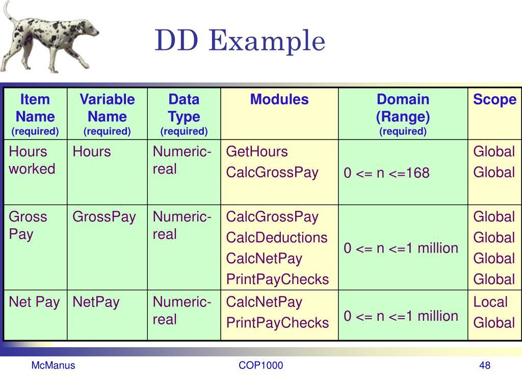 DD Example