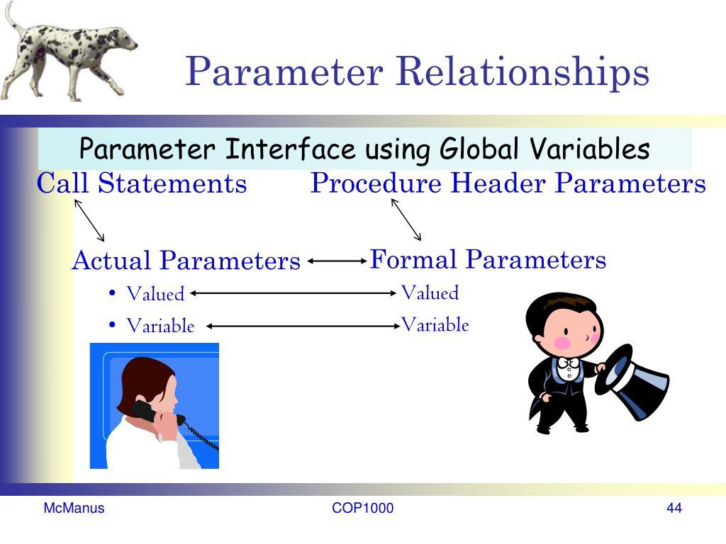Parameter Relationships