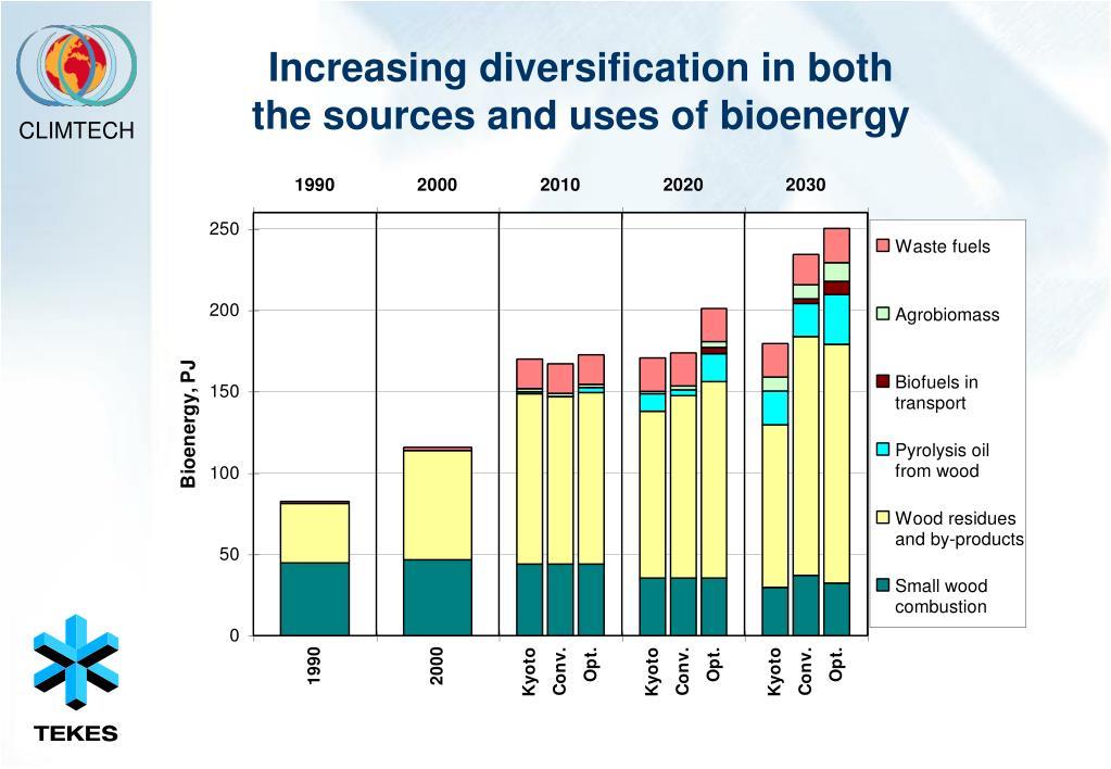 Increasing diversification in both
