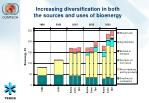 increasing diversification in both the sources and uses of bioenergy