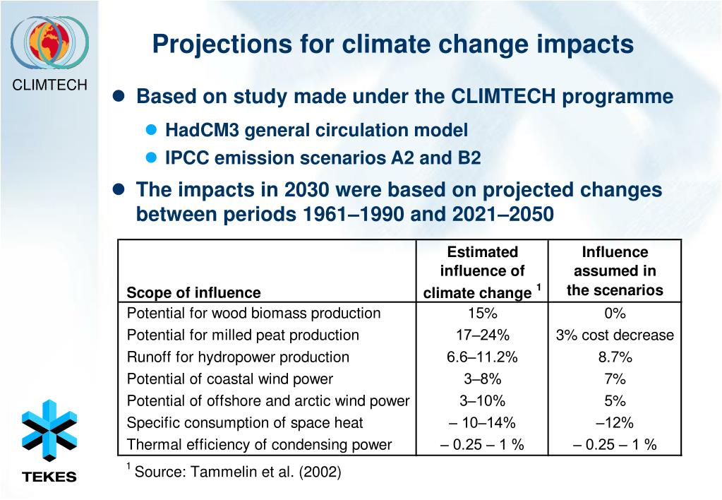 Projections for climate change impacts