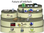 future of infotech