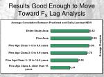 results good enough to move toward f s lag analysis