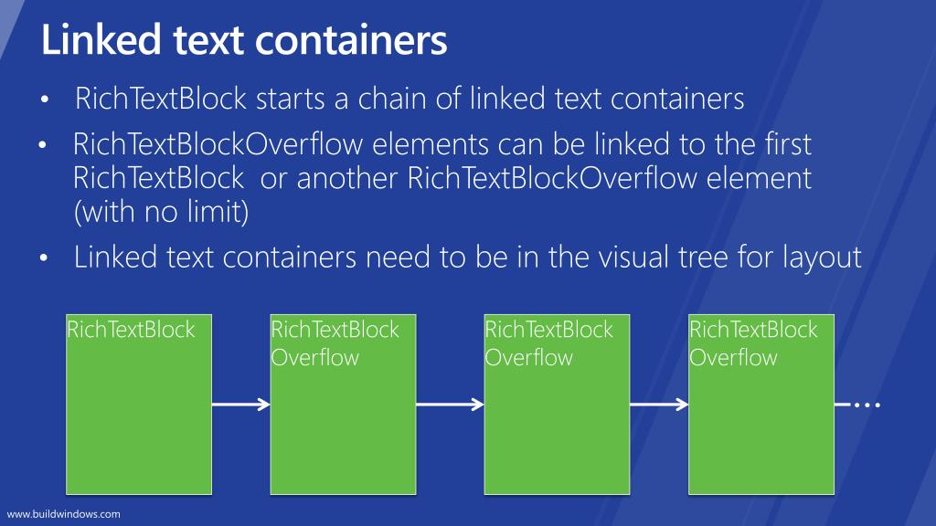 Linked text containers