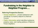 fundraising in the neighbor to neighbor program