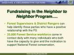 fundraising in the neighbor to neighbor program36