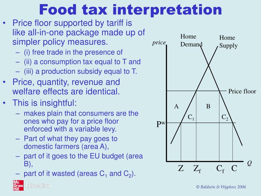 Food tax interpretation