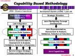 capability based methodology