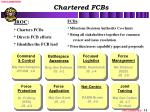 chartered fcbs