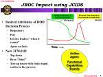 jroc impact using jcids