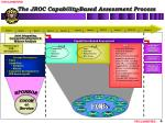 the jroc capability based assessment process