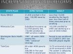 incremental bandaid reforms don t work