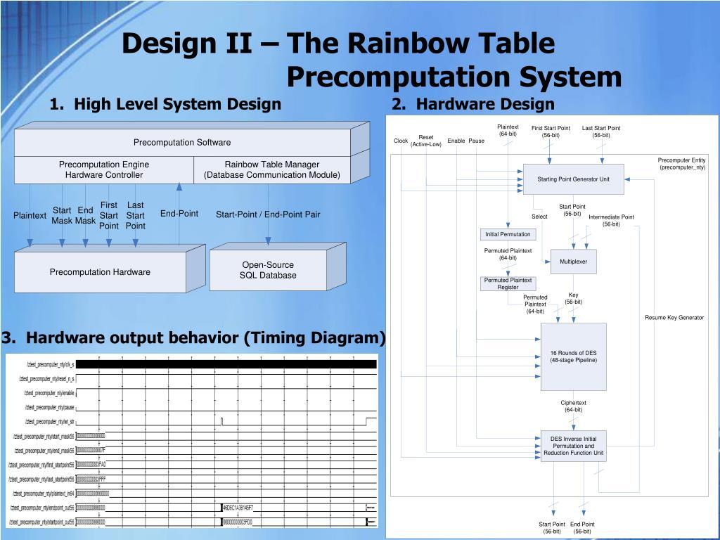 Design II – The Rainbow Table