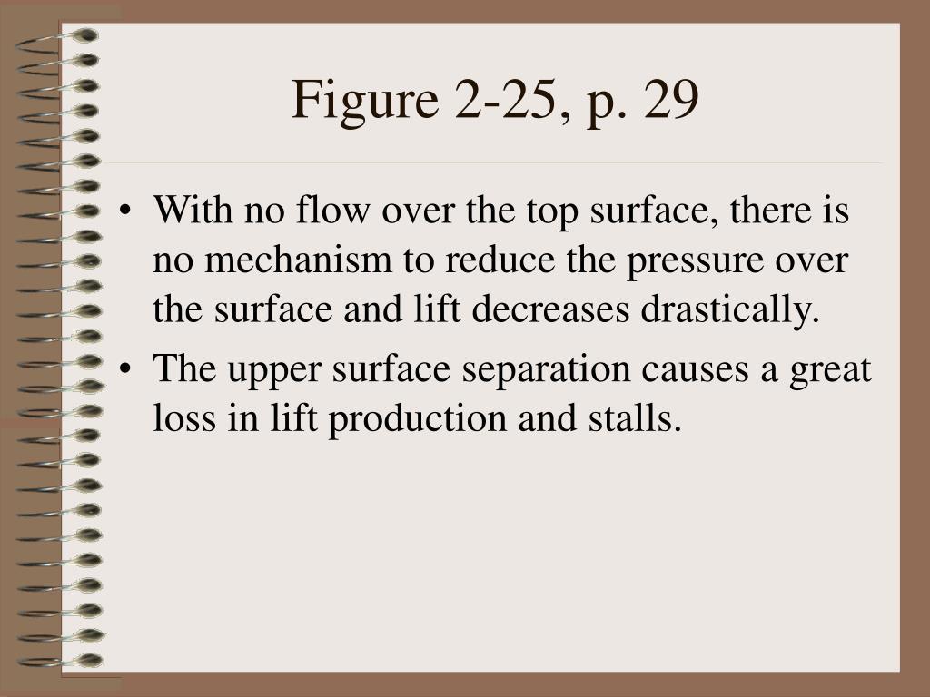 Figure 2-25, p. 29